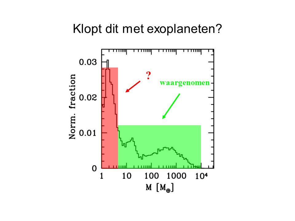Klopt dit met exoplaneten
