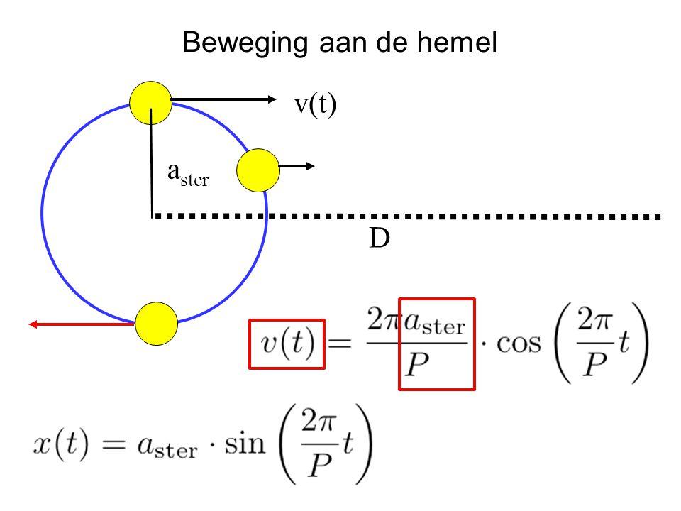 Beweging aan de hemel v(t) aster D v=dx/dt or v=x/t= 2 pi a/P HOVO