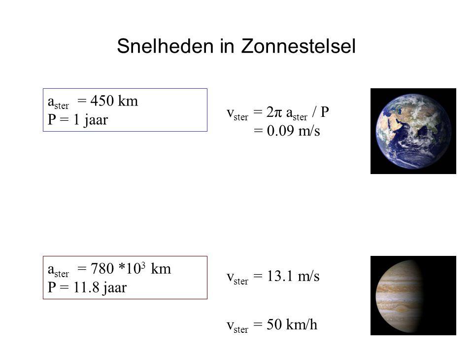 Snelheden in Zonnestelsel
