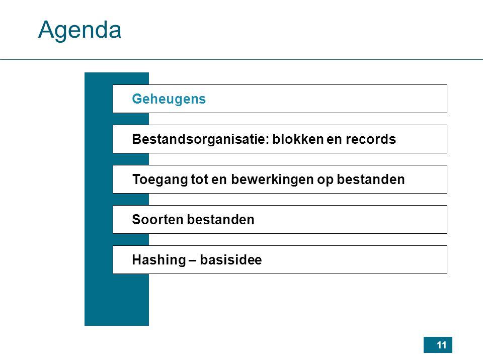 Agenda Geheugens Bestandsorganisatie: blokken en records