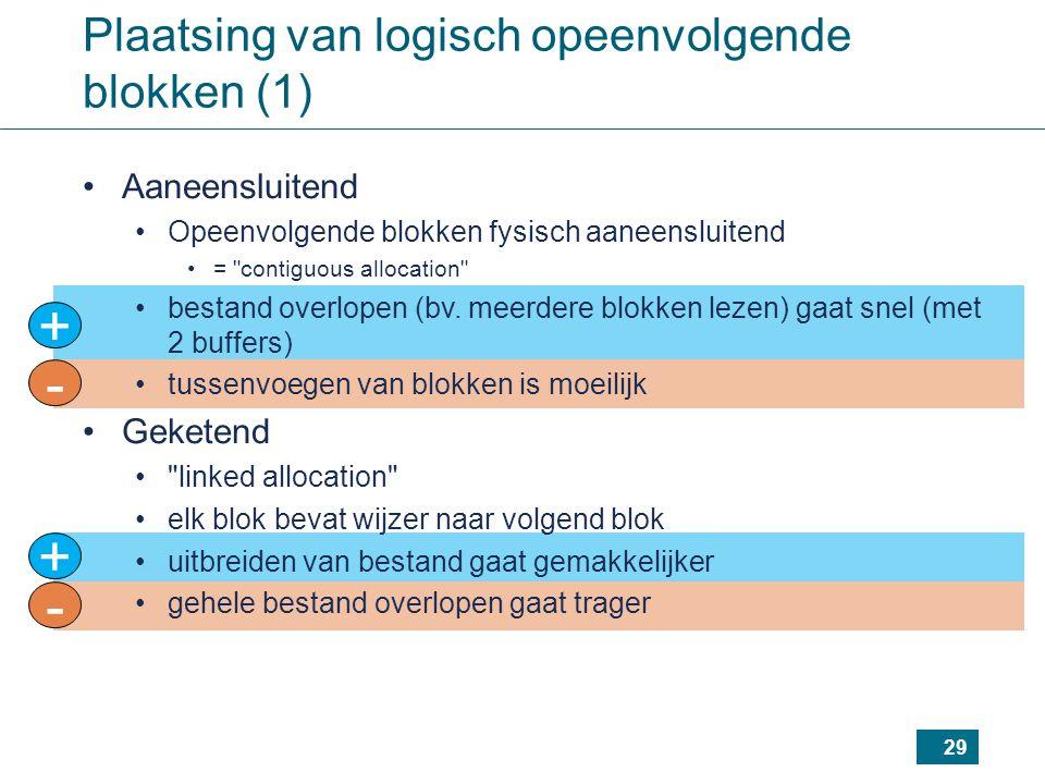 + - + - Plaatsing van logisch opeenvolgende blokken (1) Aaneensluitend