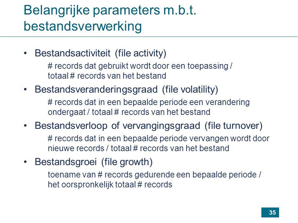 Belangrijke parameters m.b.t. bestandsverwerking