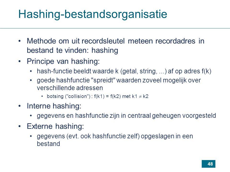Hashing-bestandsorganisatie