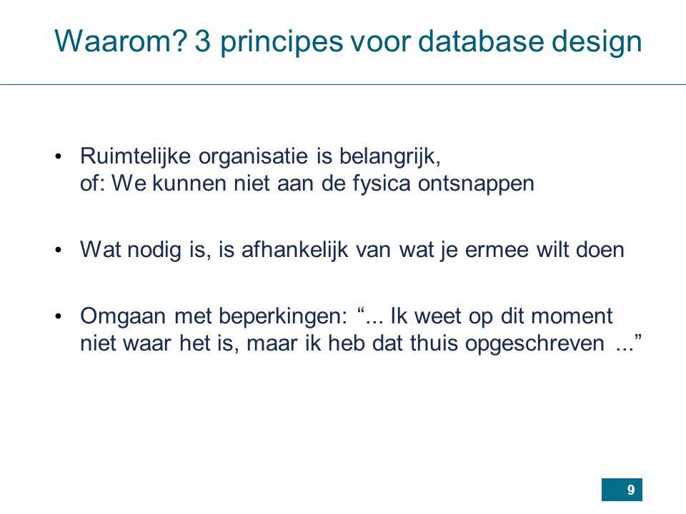 Waarom 3 principes voor database design