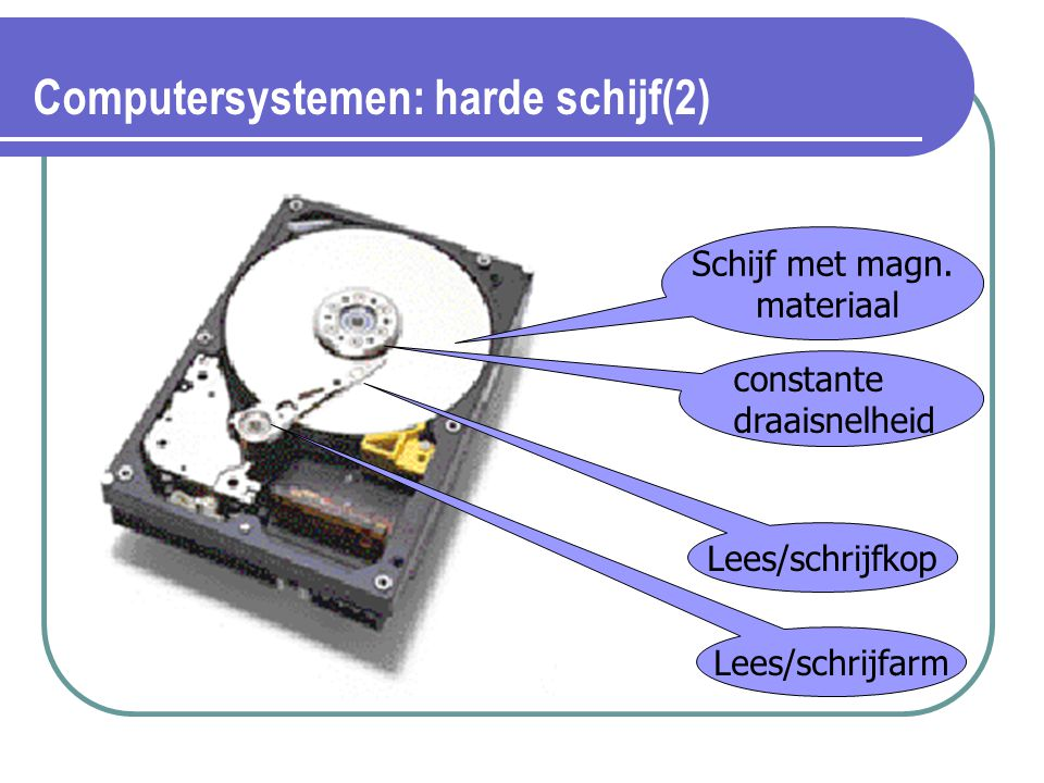 Computersystemen: harde schijf(2)