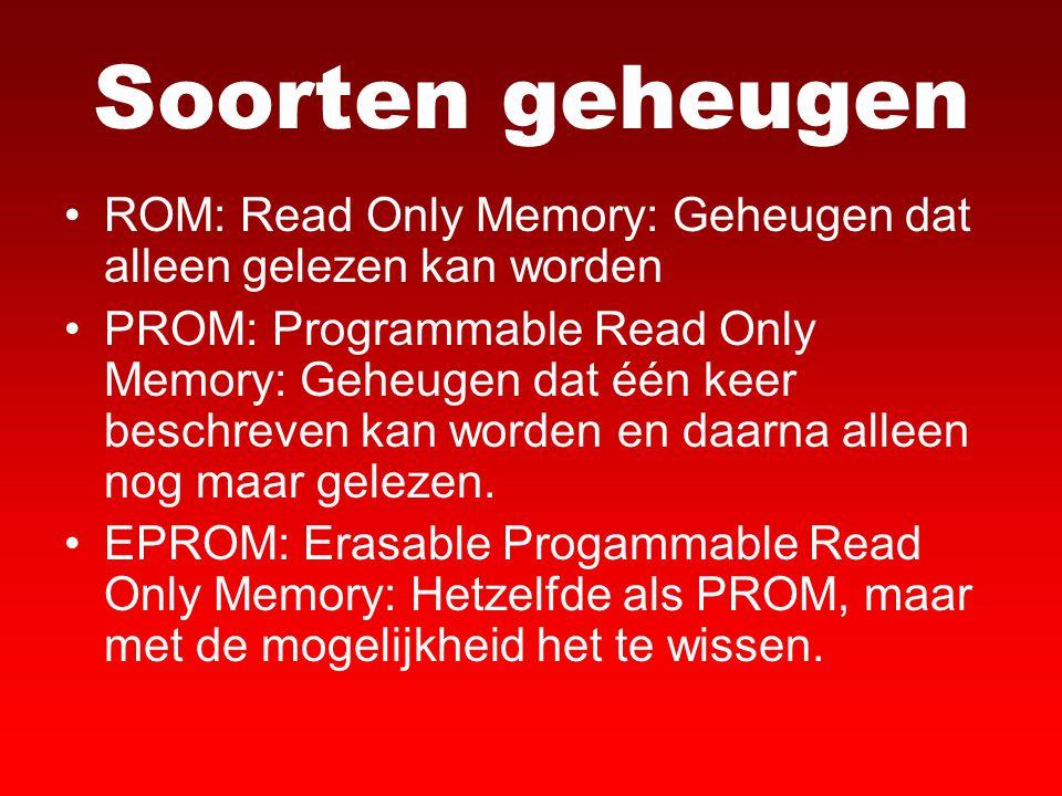 Soorten geheugen ROM: Read Only Memory: Geheugen dat alleen gelezen kan worden.