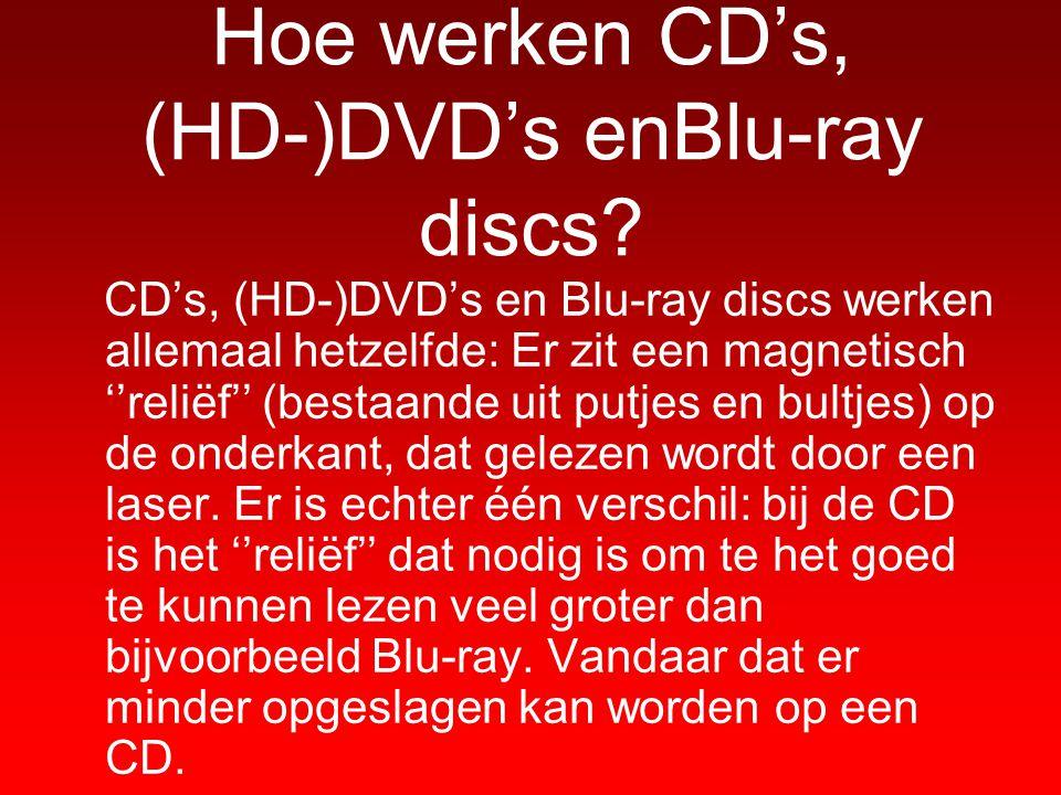 Hoe werken CD's, (HD-)DVD's enBlu-ray discs