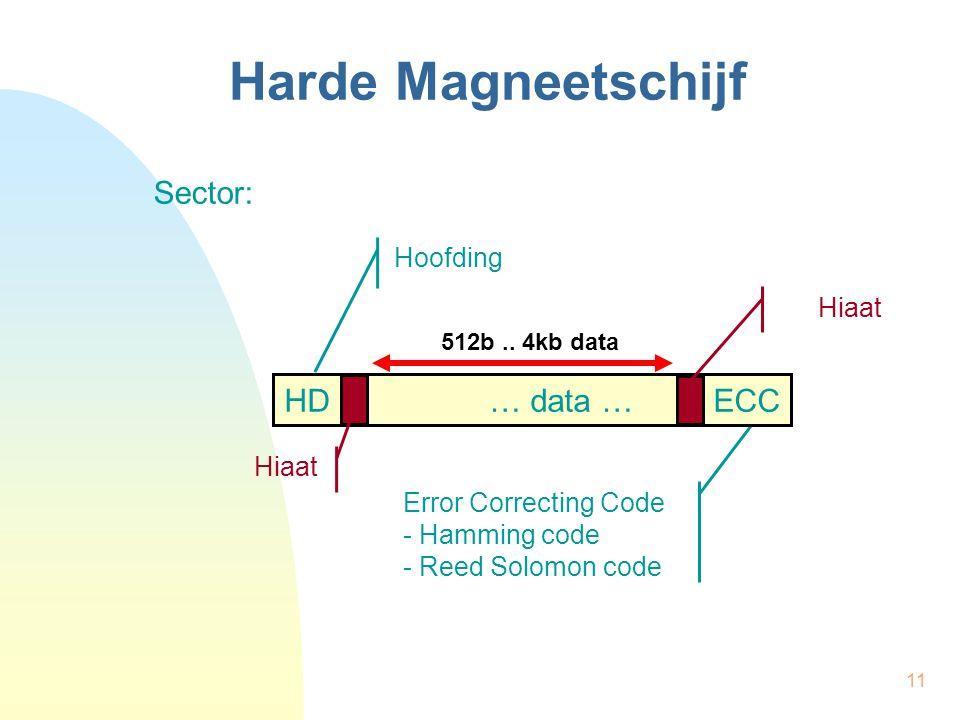 Harde Magneetschijf Sector: HD … data … ECC Hoofding Hiaat Hiaat