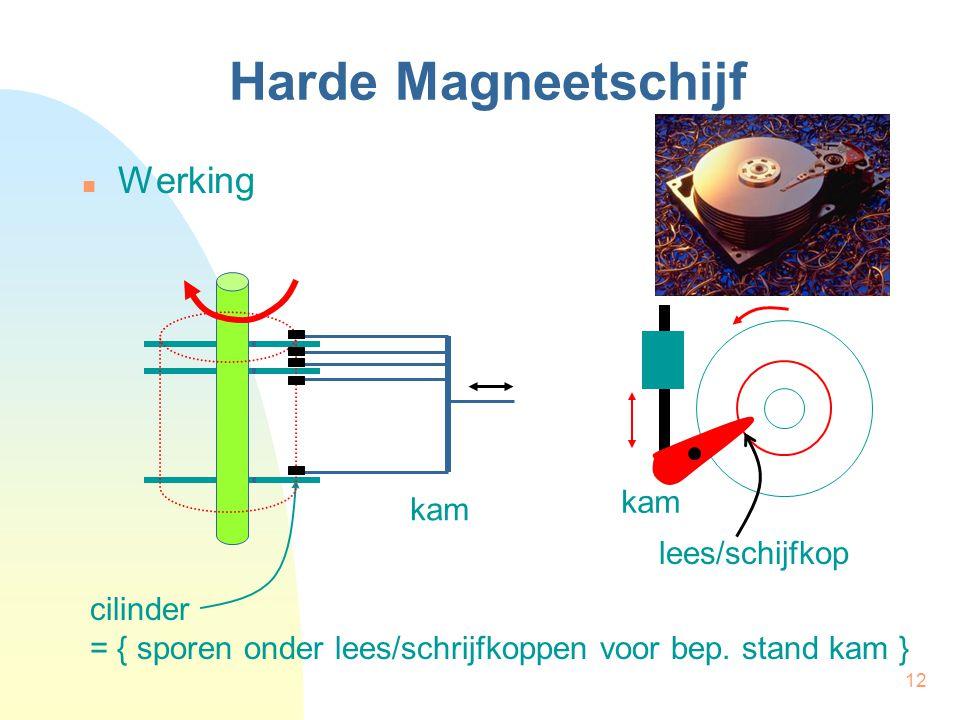 Harde Magneetschijf Werking kam kam lees/schijfkop