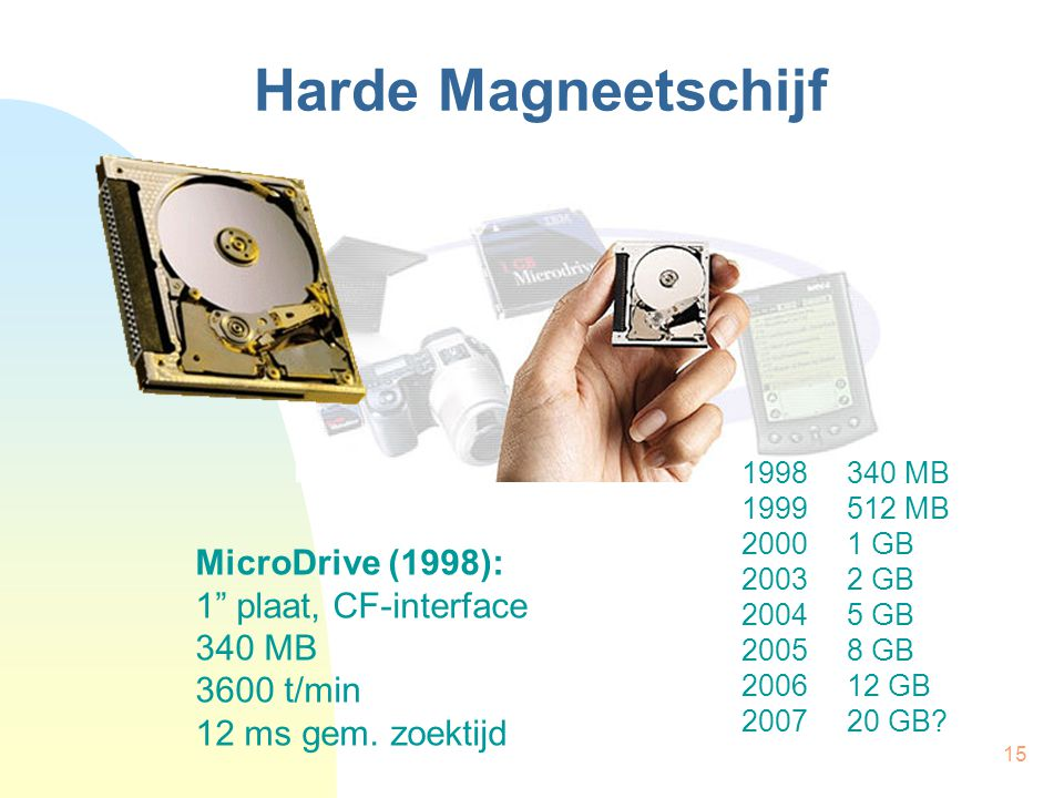 Harde Magneetschijf MicroDrive (1998): 1 plaat, CF-interface