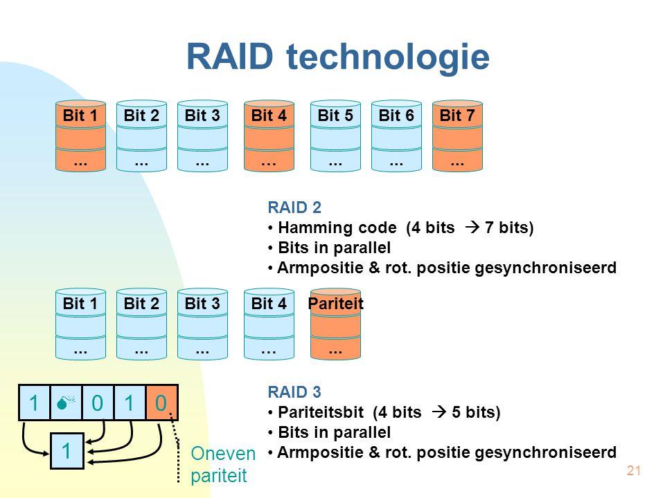 RAID technologie 1 1 1 1  Oneven pariteit ... Bit 1 ... Bit 2 ...
