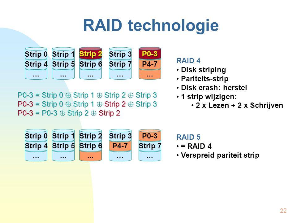 RAID technologie ... Strip 4 Strip 0 ... Strip 5 Strip 1 Strip 2 ...