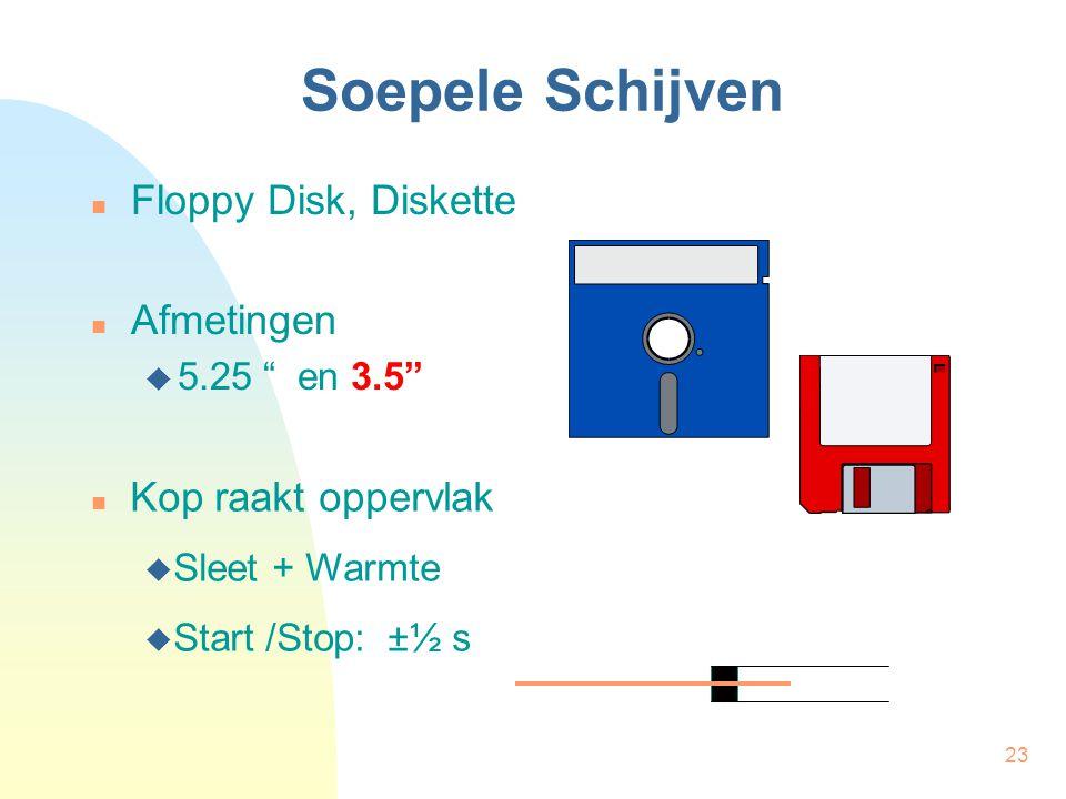 Soepele Schijven Floppy Disk, Diskette Afmetingen Kop raakt oppervlak