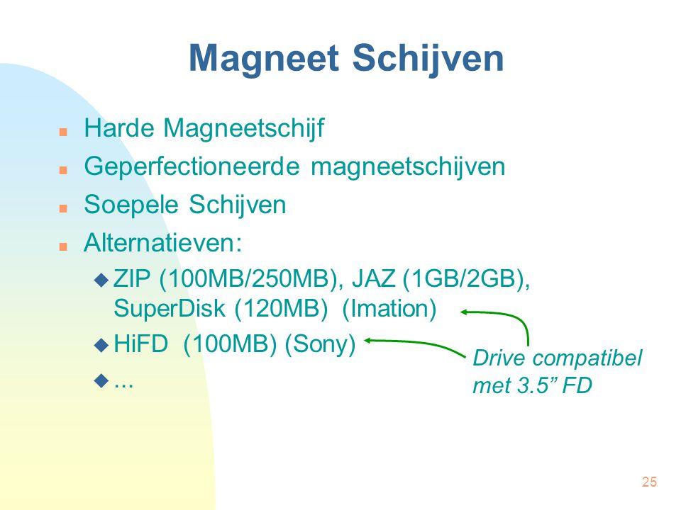 Magneet Schijven Harde Magneetschijf Geperfectioneerde magneetschijven