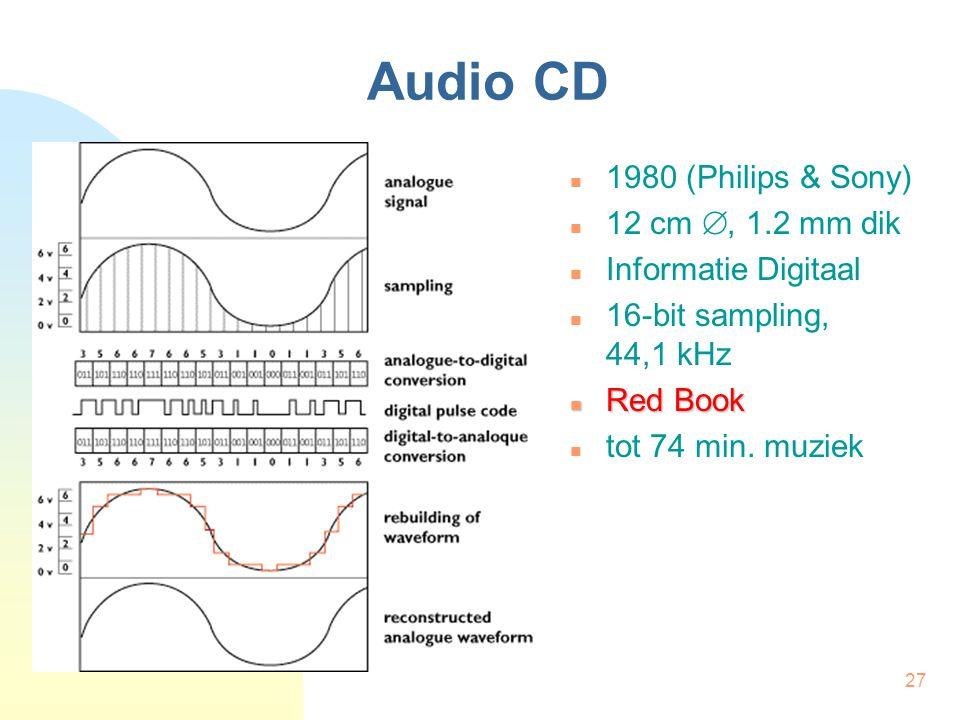 Audio CD 1980 (Philips & Sony) 12 cm , 1.2 mm dik Informatie Digitaal
