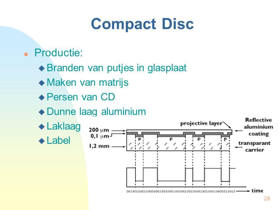 Compact Disc Productie: Branden van putjes in glasplaat