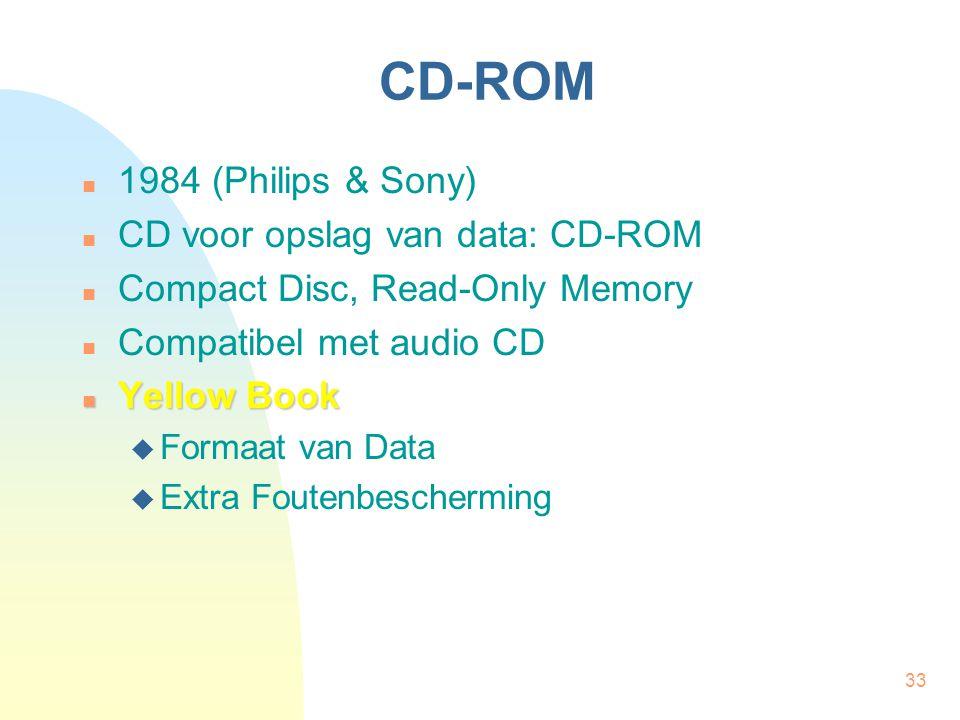 CD-ROM 1984 (Philips & Sony) CD voor opslag van data: CD-ROM