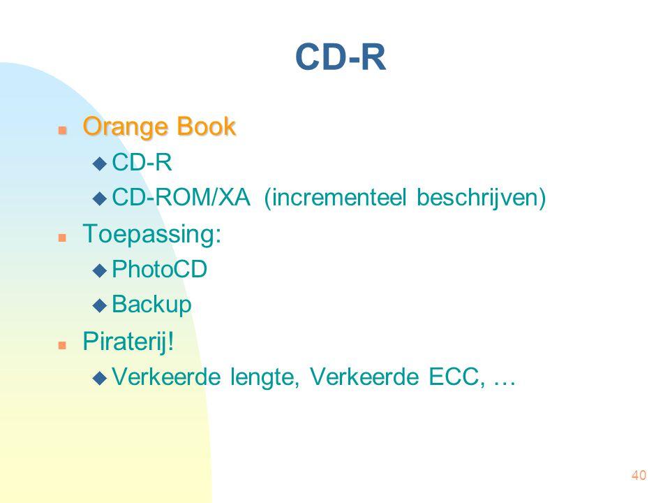 CD-R Orange Book Toepassing: Piraterij! CD-R