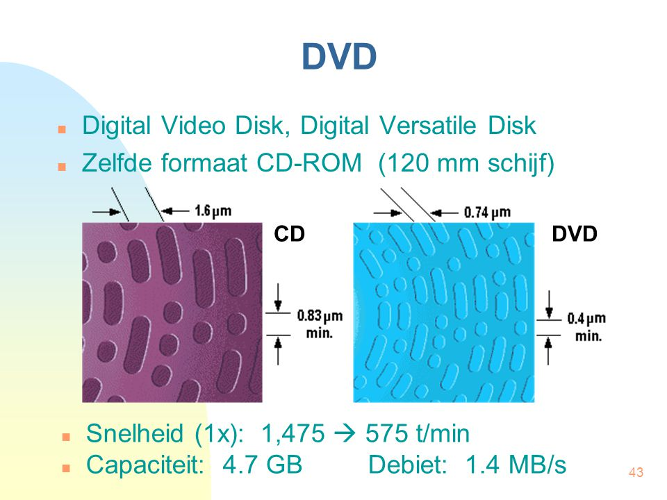 DVD Digital Video Disk, Digital Versatile Disk