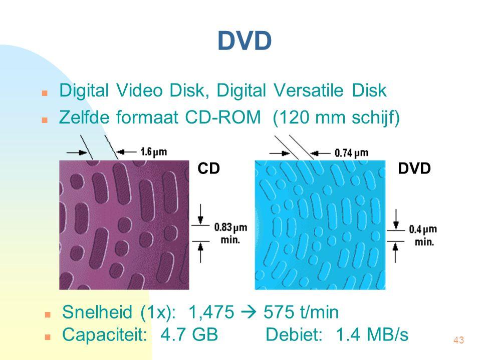 DVD Digital Video Disk, Digital Versatile Disk