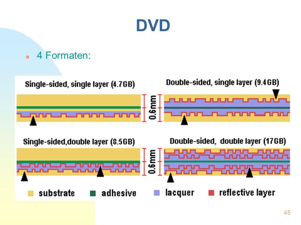 DVD 4 Formaten: