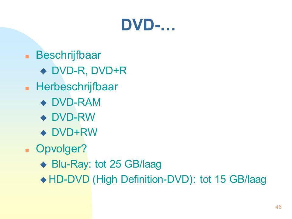 DVD-… Beschrijfbaar Herbeschrijfbaar Opvolger DVD-R, DVD+R DVD-RAM