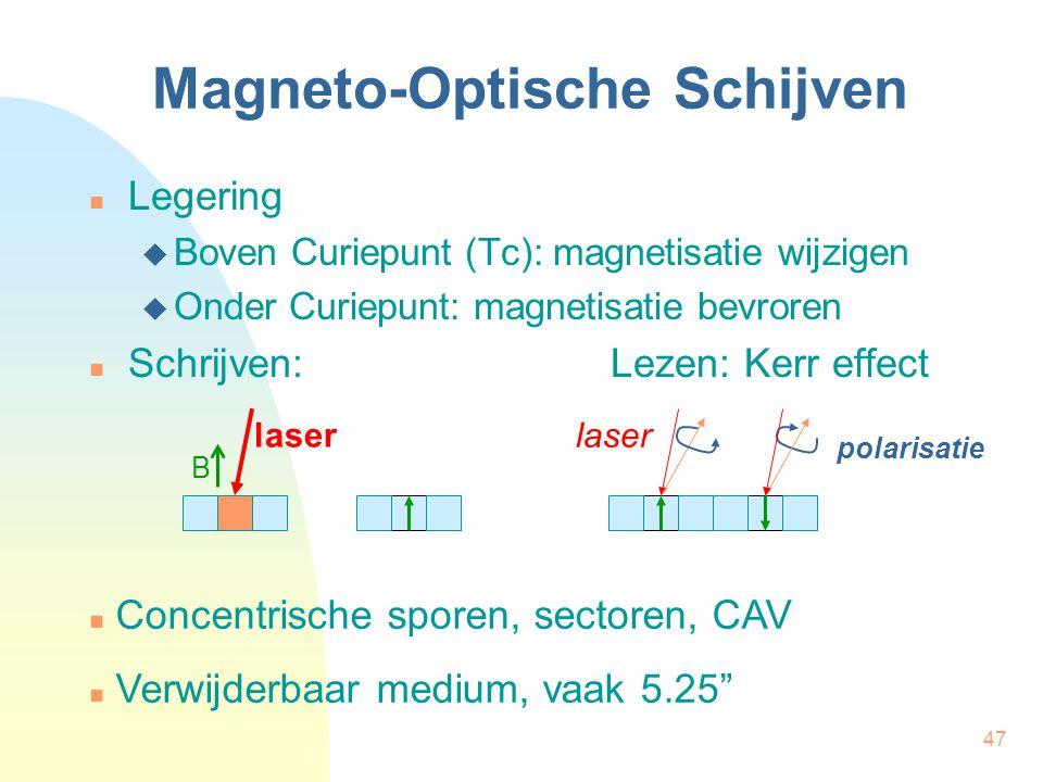 Magneto-Optische Schijven