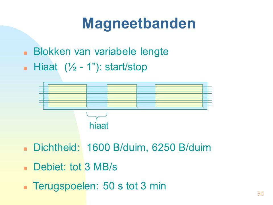 Magneetbanden Blokken van variabele lengte Hiaat (½ - 1 ): start/stop