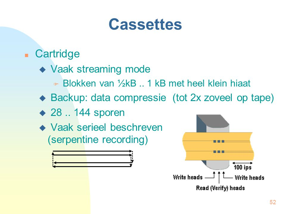Cassettes Cartridge Vaak streaming mode