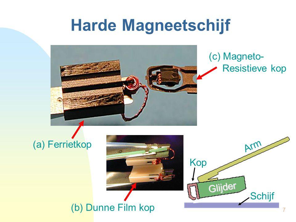 Harde Magneetschijf (c) Magneto- Resistieve kop (a) Ferrietkop Arm
