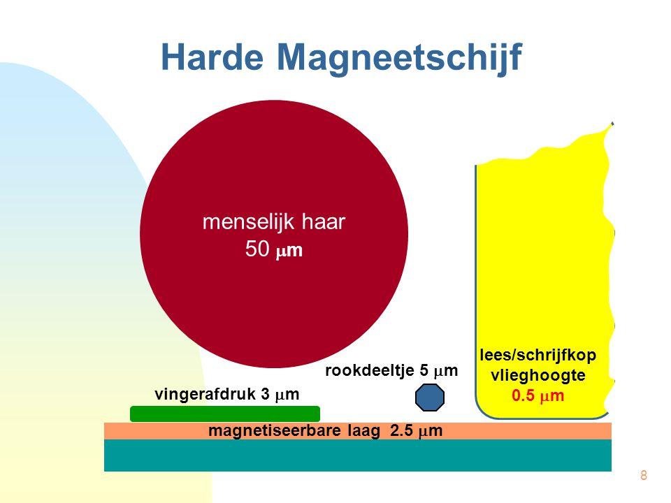 magnetiseerbare laag 2.5 m