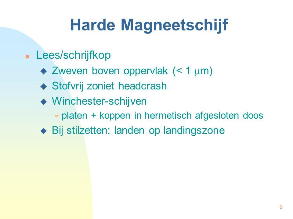 Harde Magneetschijf Lees/schrijfkop Zweven boven oppervlak (< 1 m)