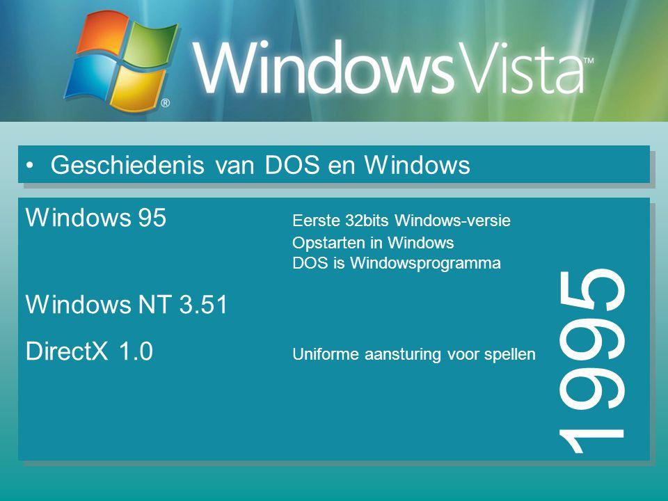 1995 Geschiedenis van DOS en Windows