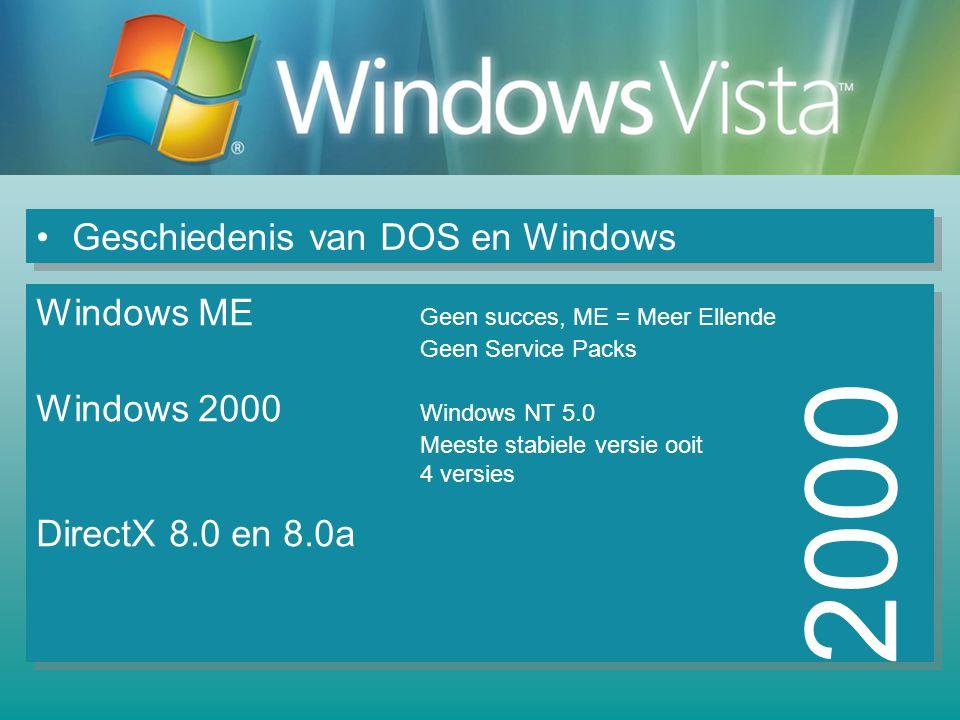 2000 Geschiedenis van DOS en Windows