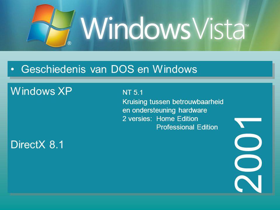 2001 Geschiedenis van DOS en Windows