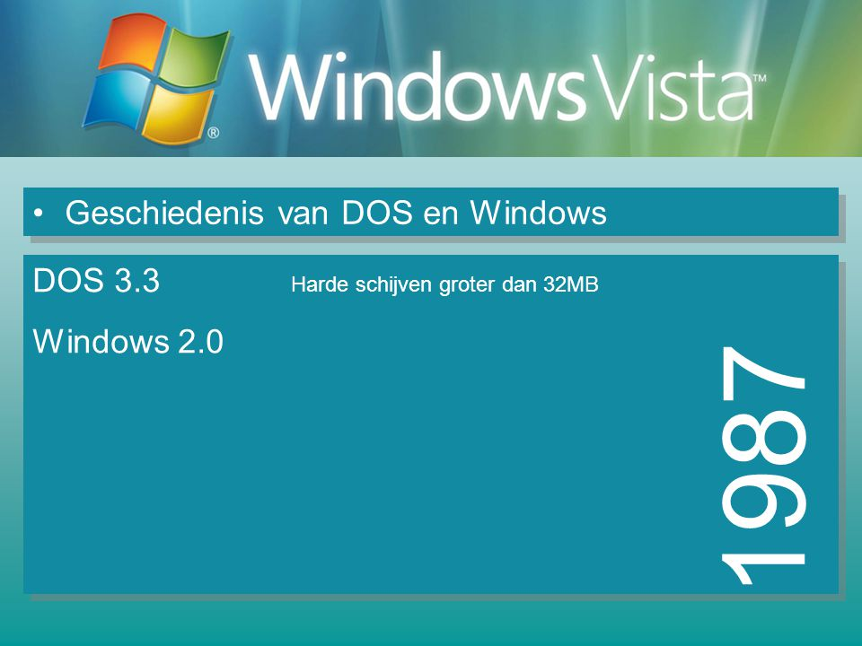 1987 Geschiedenis van DOS en Windows