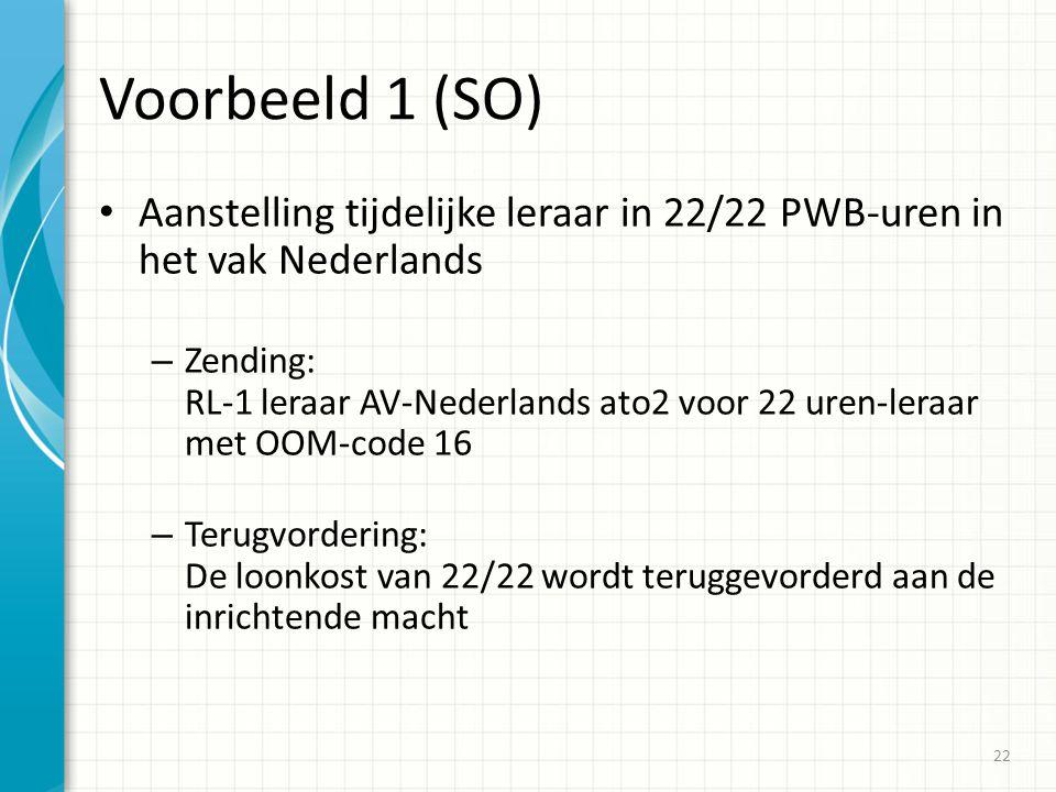 Voorbeeld 1 (SO) Aanstelling tijdelijke leraar in 22/22 PWB-uren in het vak Nederlands.