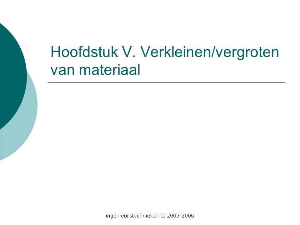 Hoofdstuk V. Verkleinen/vergroten van materiaal