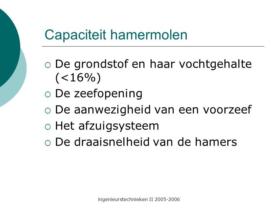 Capaciteit hamermolen