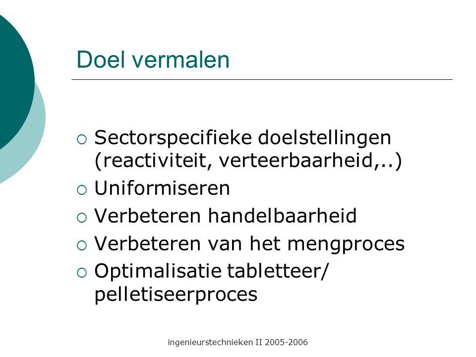 ingenieurstechnieken II 2005-2006