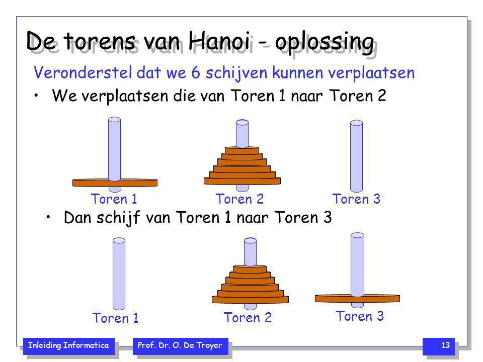 De torens van Hanoi - oplossing