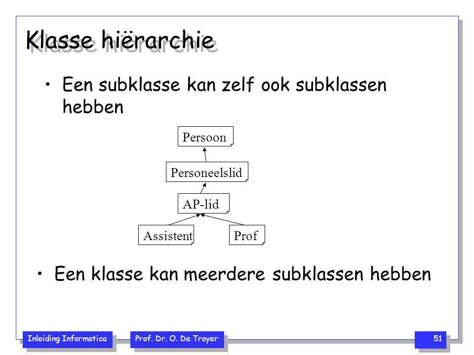 Klasse hiërarchie Een subklasse kan zelf ook subklassen hebben