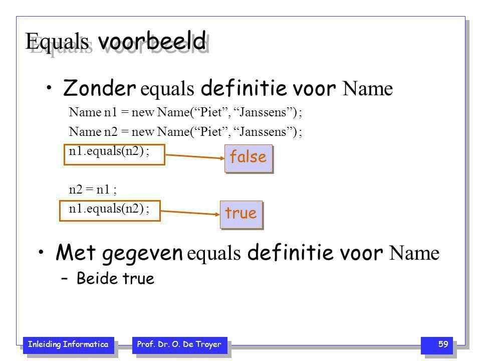 Equals voorbeeld Zonder equals definitie voor Name