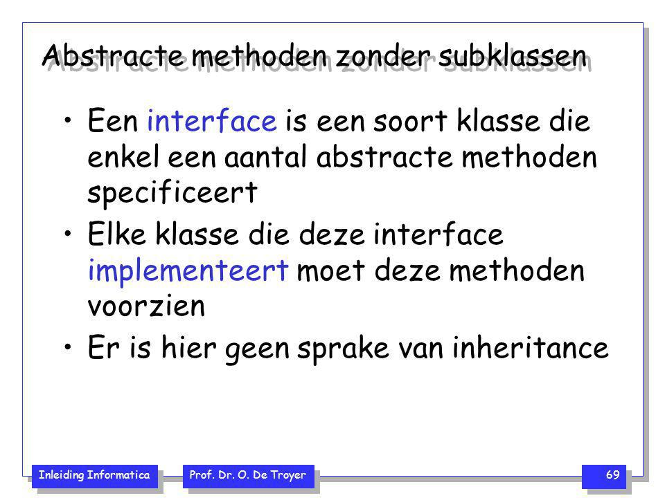 Abstracte methoden zonder subklassen