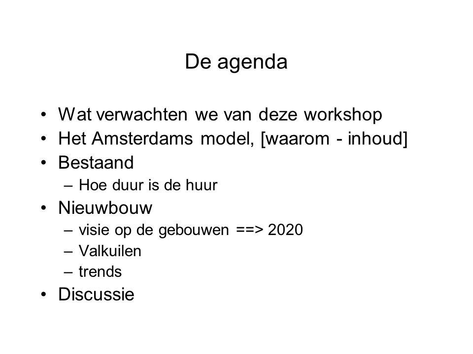 De agenda Wat verwachten we van deze workshop