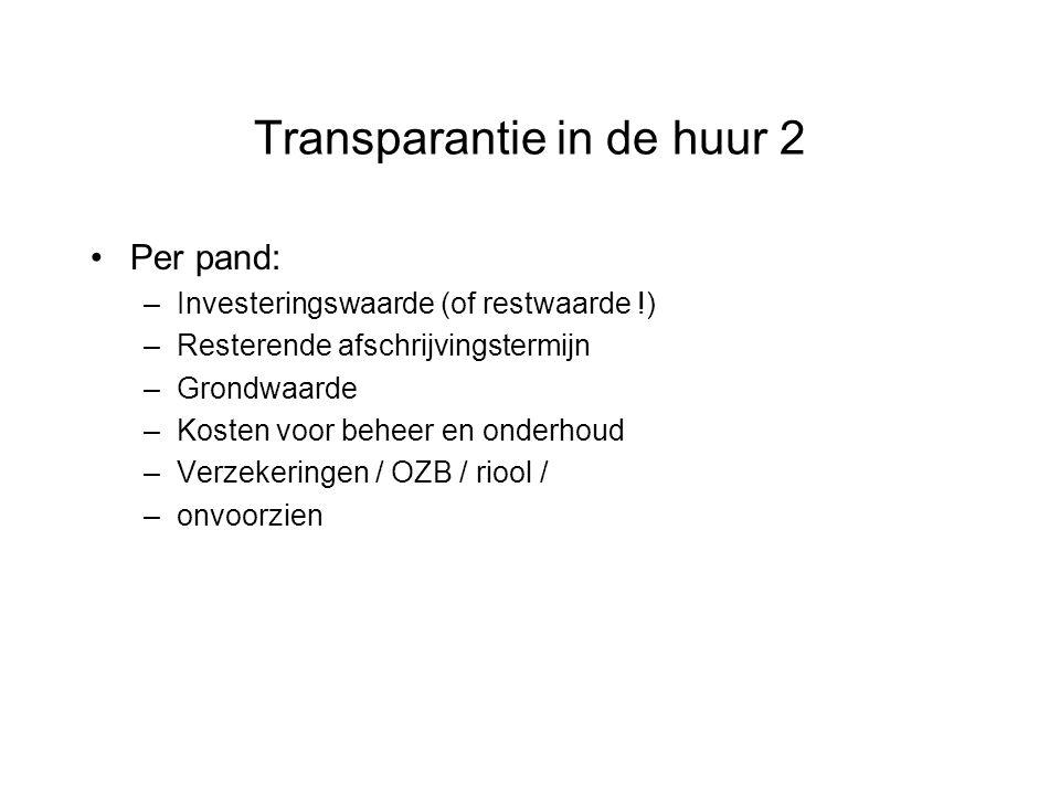 Transparantie in de huur 2