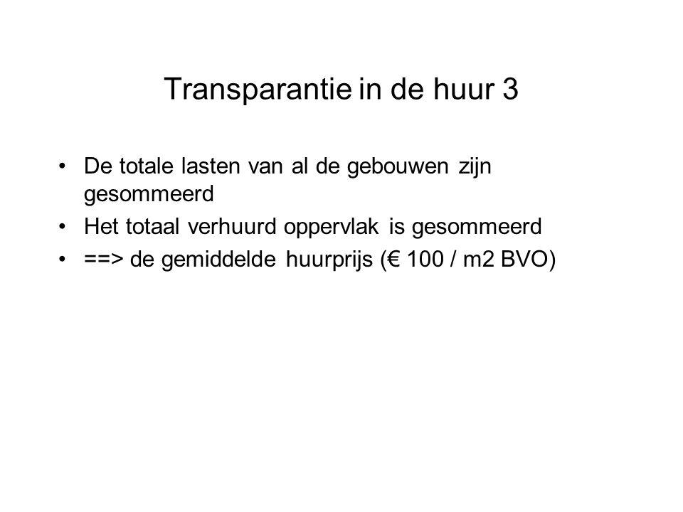 Transparantie in de huur 3