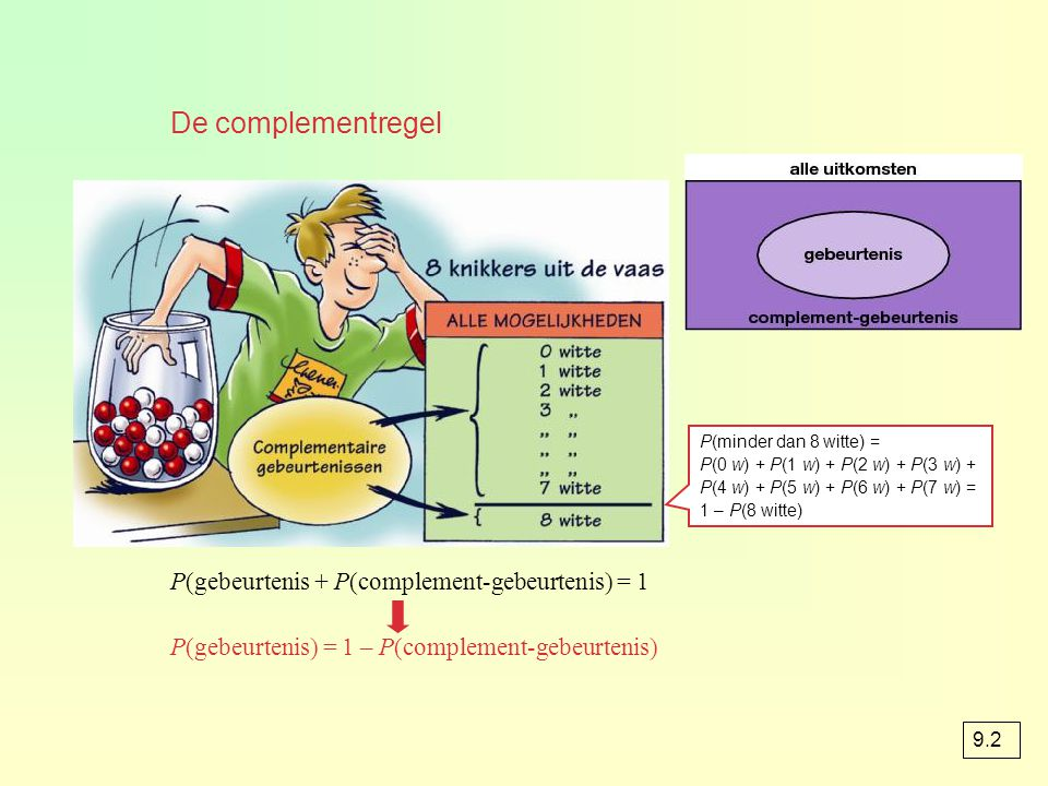 De complementregel P(gebeurtenis + P(complement-gebeurtenis) = 1