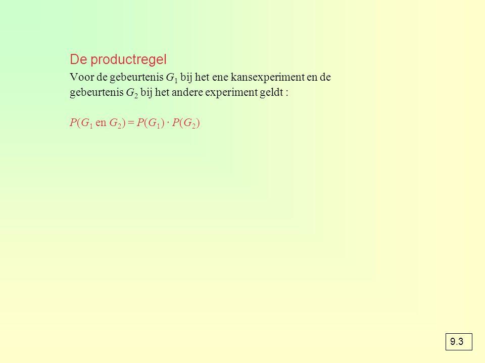 De productregel Voor de gebeurtenis G1 bij het ene kansexperiment en de. gebeurtenis G2 bij het andere experiment geldt :