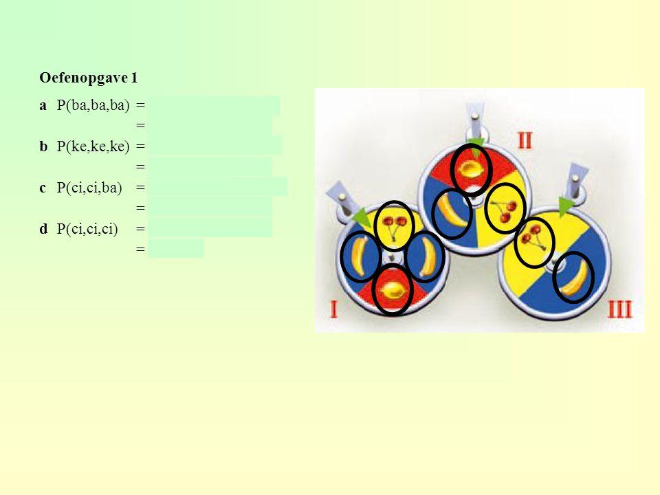 Oefenopgave 1 a P(ba,ba,ba) = 2/4 × 1/3 × 1/4. = 2/24 ≈ 0,083. b P(ke,ke,ke) = 1/4 × 1/3 × 1/2. = 1/24 ≈ 0,042.